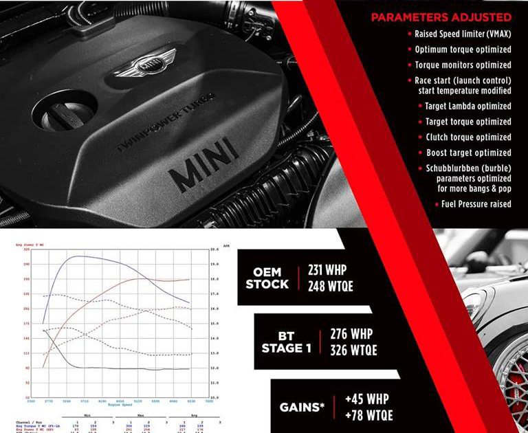 F56 ECU Tuning | MINI Specialists - Bytetronik INC
